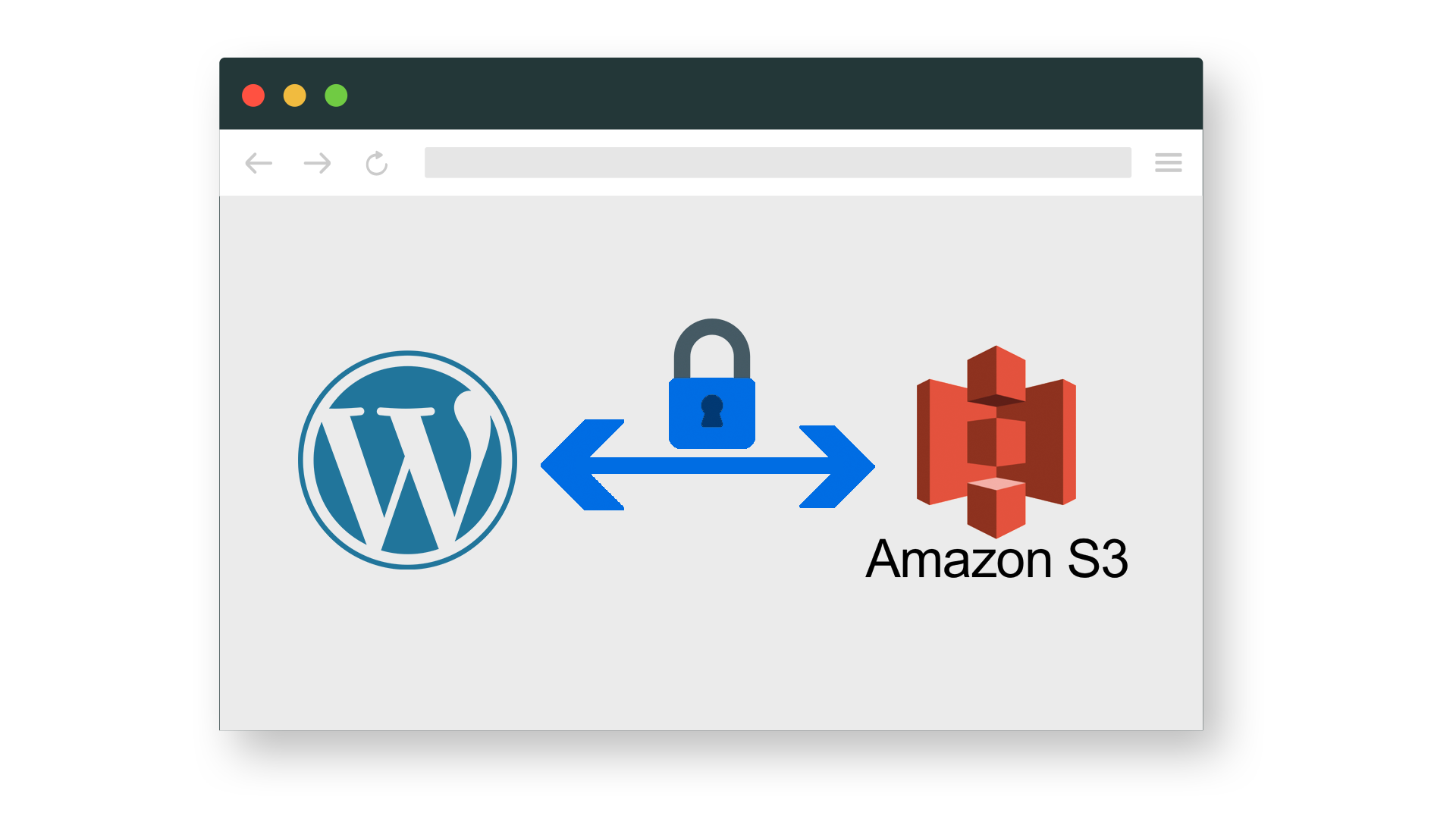 AWS S3 for WordPress plugin